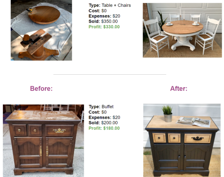 Flipping Furniture Video Course USA 2021